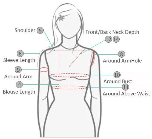 Blouse Measurement Information